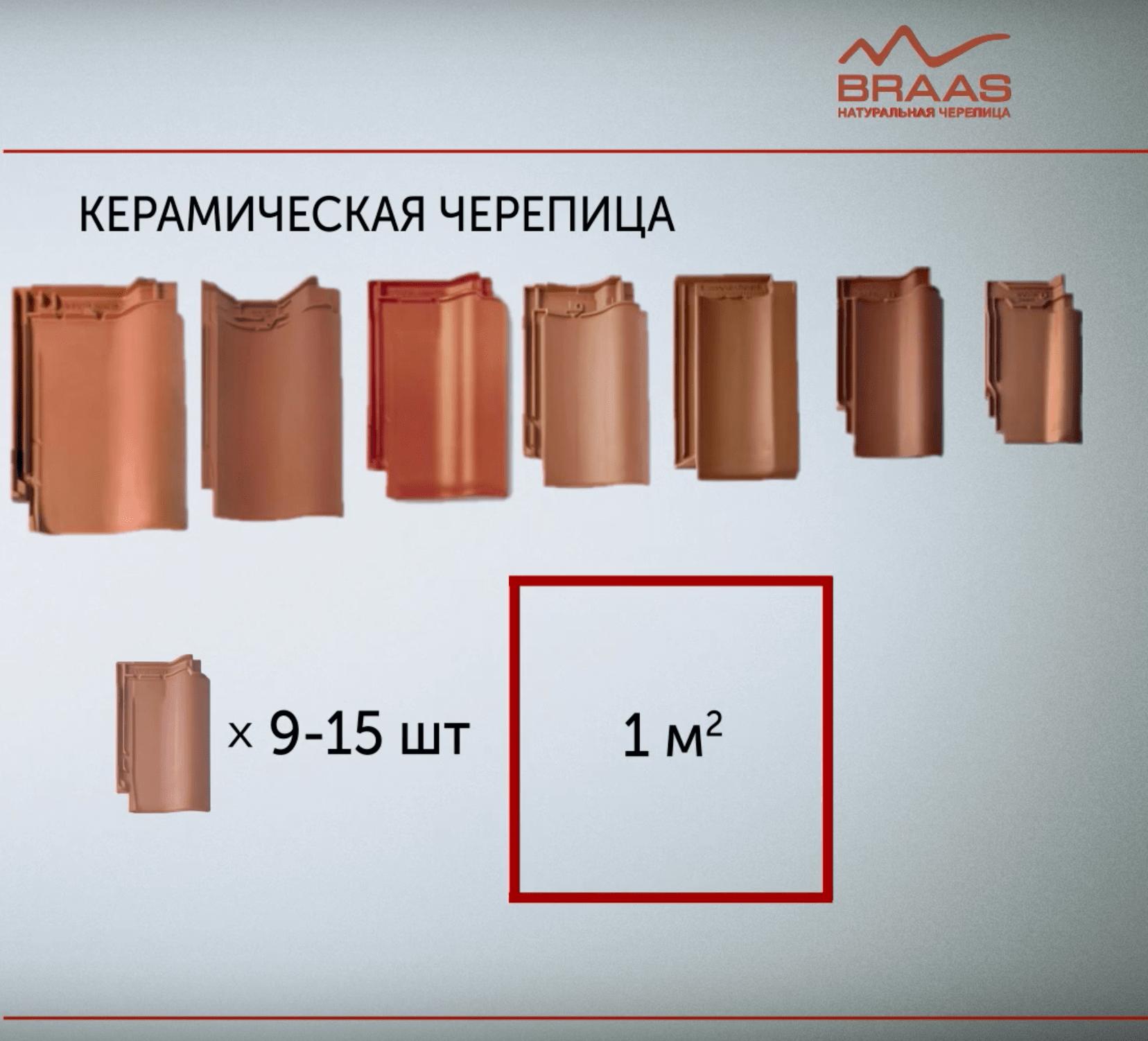 Керамическая черепица в Первомайском, Южном и Чугуеве.